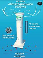 Рециркуляторы воздуха бактерицидные