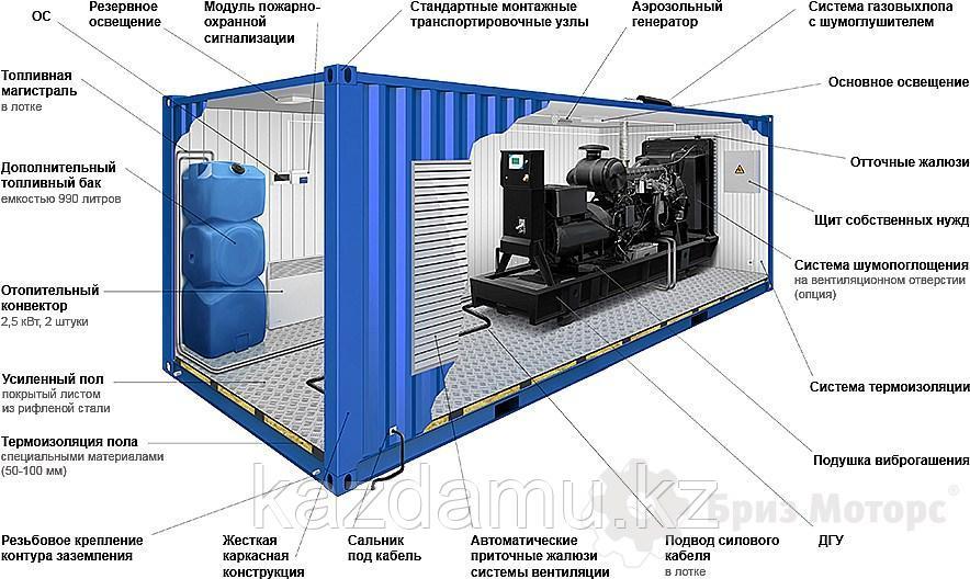 Дизельный генератор в контейнере
