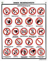 Знаки безопасности, фото 1