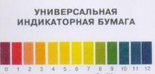 Универсальная индикаторная бумага, рН 1-14 (уп.100 шт)