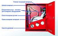Проверка работоспособности внутреннего пожарного водопровода