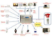 Составление акта приемки в эксплуатацию систем и установок пожарной автоматики