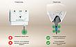 СОЭКС Эковизор F4 - (4 в 1) дозиметр, нитрат тестер, оценка качества воды, индикатор электромагнитных полей., фото 5