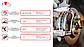 Тормозные колодки Kötl 1782KT для Saab 9-5 II седан (YS3G) 2.0 t BioPower XWD, 2010-2012 года выпуска., фото 8