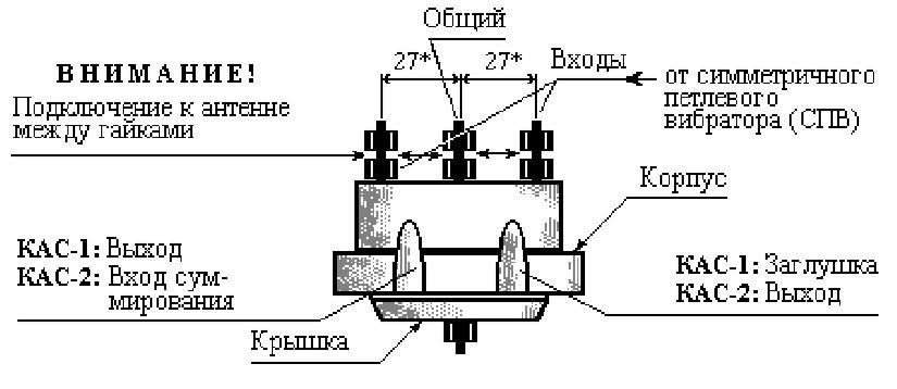Блок КАС-2