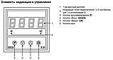 Цифровой индикатор для монтажа в панель DI30, фото 4