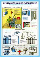 Организация работы газосварщика, фото 1