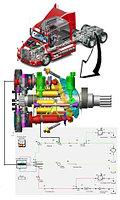 Easy5 система по моделированию широкого круга сложных технических систем