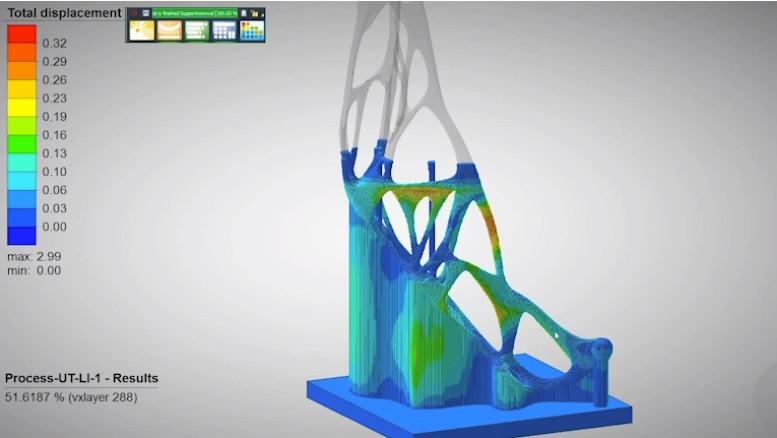 Simufact Программные комплексы для компьютерного моделирования процессов обработки металлов давлением