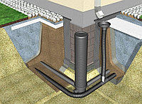 Закрытый подземный дренаж (глубина 1,0-1,5 м)