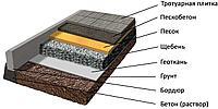 Устройство покрытий с подготовкой бетонного основания