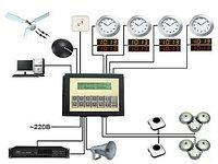 Часофикация, Часы Первичные, Часы вторичные, Часы Аналоговые, Часы электронные MOBATIME
