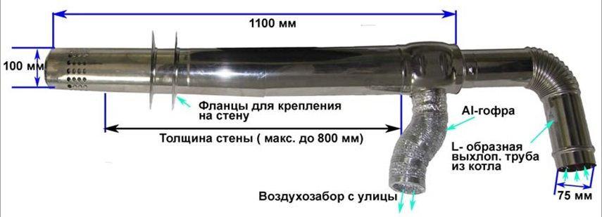 Коаксильный дымоход FF d75 Kiturami, фото 2