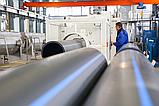 Проектирование производственных и промышленных объектов, фото 2