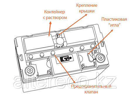 Аккумулятор Delta DTM 1233 I (12В, 33Ач), фото 2