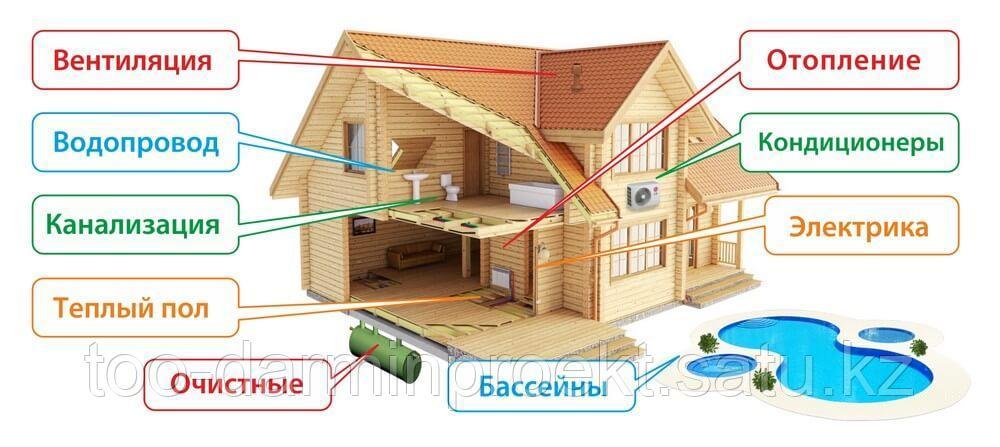 Разработка проекта водопровода и канализации (ВК).