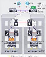 Коммутатор Cisco Catalyst WS-C3650-48TQ-L