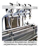 Полуавтоматическое оборудование для дозирования жидкости по уровню, фото 2
