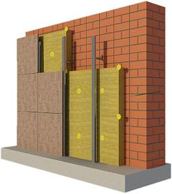 Утеплители для стен и фасада