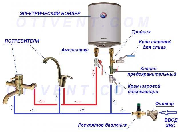 Бойлер электрический ARISTON ARI 200 VERT - фото 4