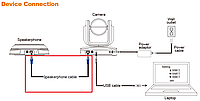 Кабель AVer VC520+ 10M Speaker Cable, RJ45 (064AOTHERCBD)