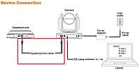 Кабель AVer VC520+ 20M Speaker Cable, RJ45 (064AOTHERCBF)