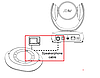 Кабель AVer VC520 Pro Camera to Speakerphone cable (20m) (064AOTHERCD4)