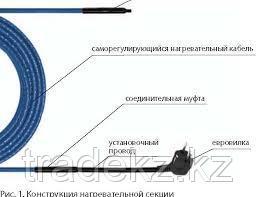 Секция нагревательная кабельная Freezstop Inside-10-6, система обогрева трубопроводов, фото 2