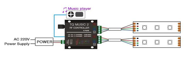 музыкальный контроллер RGB
