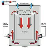 Профессиональная сушилка B.MASTER BM40 400 V - 3 фазы, фото 5