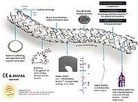 Cтент внутрисосудистый BioMime