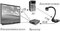 Проекторы, документ камеры