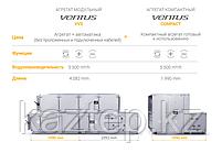Напольные агрегаты VENTUS Compact, фото 2