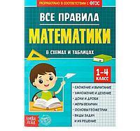 Сборник для 1-4 классов «Все правила математики»