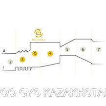GYSFLASH 1.12 PL, фото 2