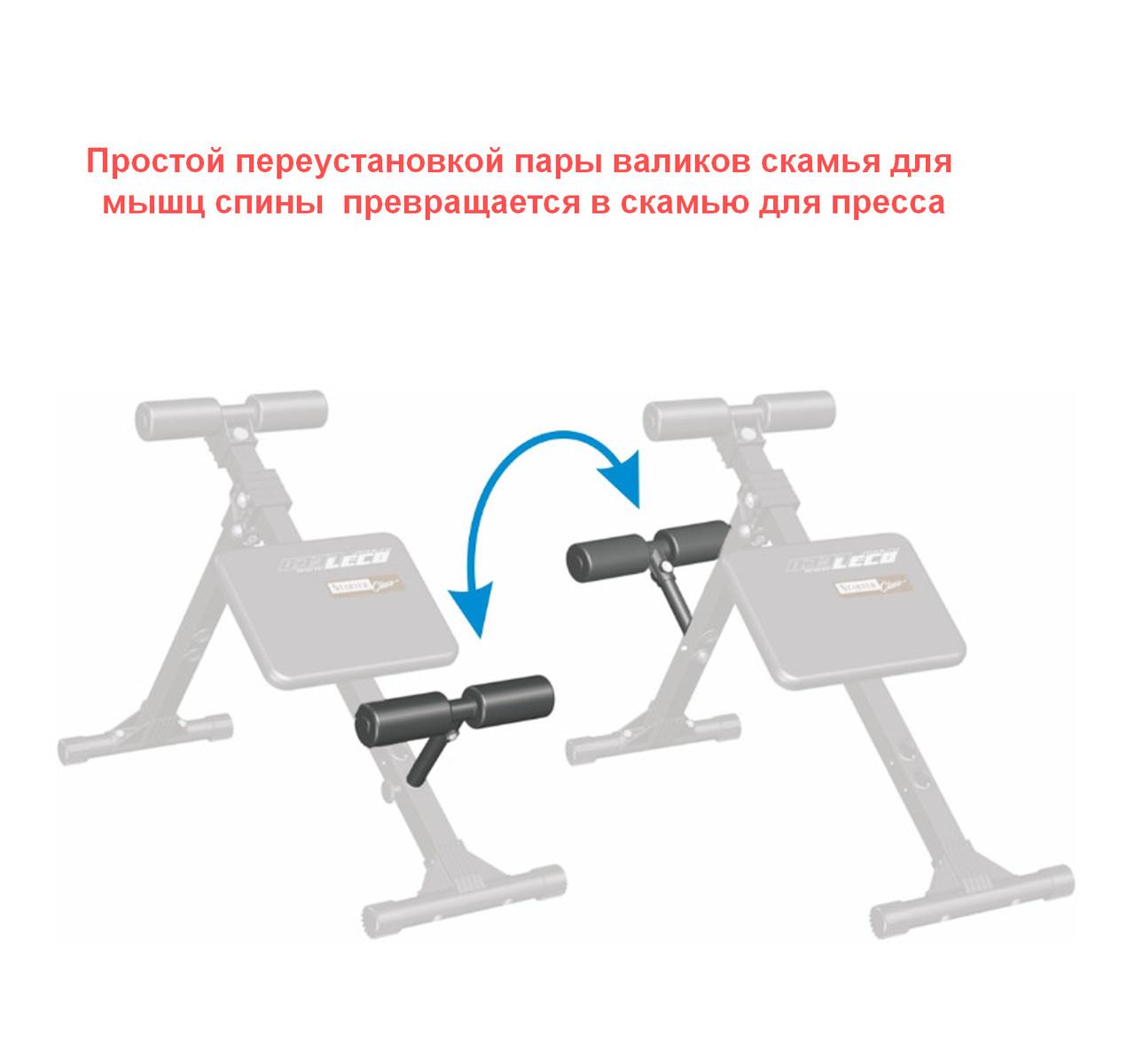 Скамья для пресса и мышц спины 140 кг Россия - фото 3