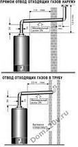 «Газовый водонагреватель Ariston SGA 120 R накопительный», фото 3