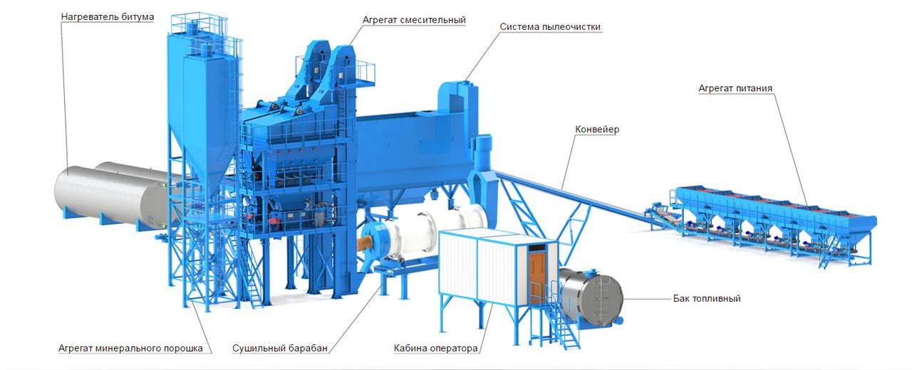 Стационарный асфальтобетонный завод