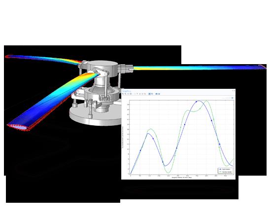 Модуль динамика многотельных систем