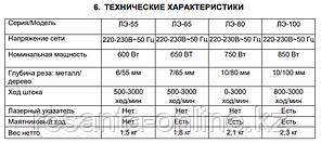 Лобзик ВИХРЬ ЛЭ-55Б, фото 2