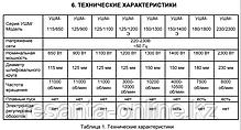 Угловая шлифмашина (болгарка) ВИХРЬ УШМ-125/800, фото 3