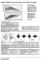 Циркуляционный энергоэффективный частотный насос Grundfos UPM3 Hybrid 25-70 / 180, фото 2
