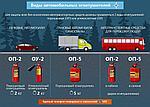 Правильное ли у Вас количество огнетушителей в Вашей машине?