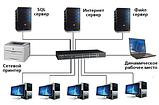 Монтаж, проектирование локальных компьютерных сетей ЛКС, фото 2