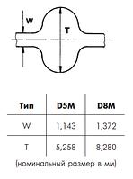 D8M 1760 35  ремень Optibelt Omega double sided