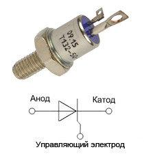 Тиристор силовой Т132-25-16
