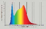 Светильник светодиодный BNL 30W LINE 4000K (полный спектр), фото 3