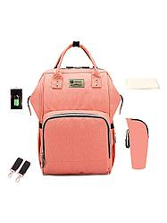 Trend shop / Рюкзак-сумка для мам