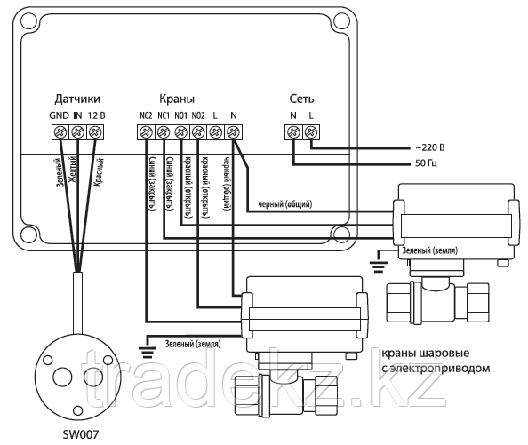 Система защиты от потопа Neptun Aquacontrol 1/2, фото 2
