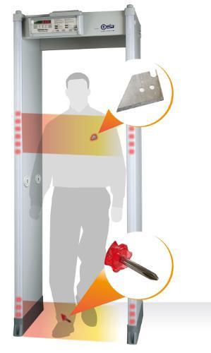 Мультизонный арочный металлодетектор CEIA SMD600 PLUS/PZ-005